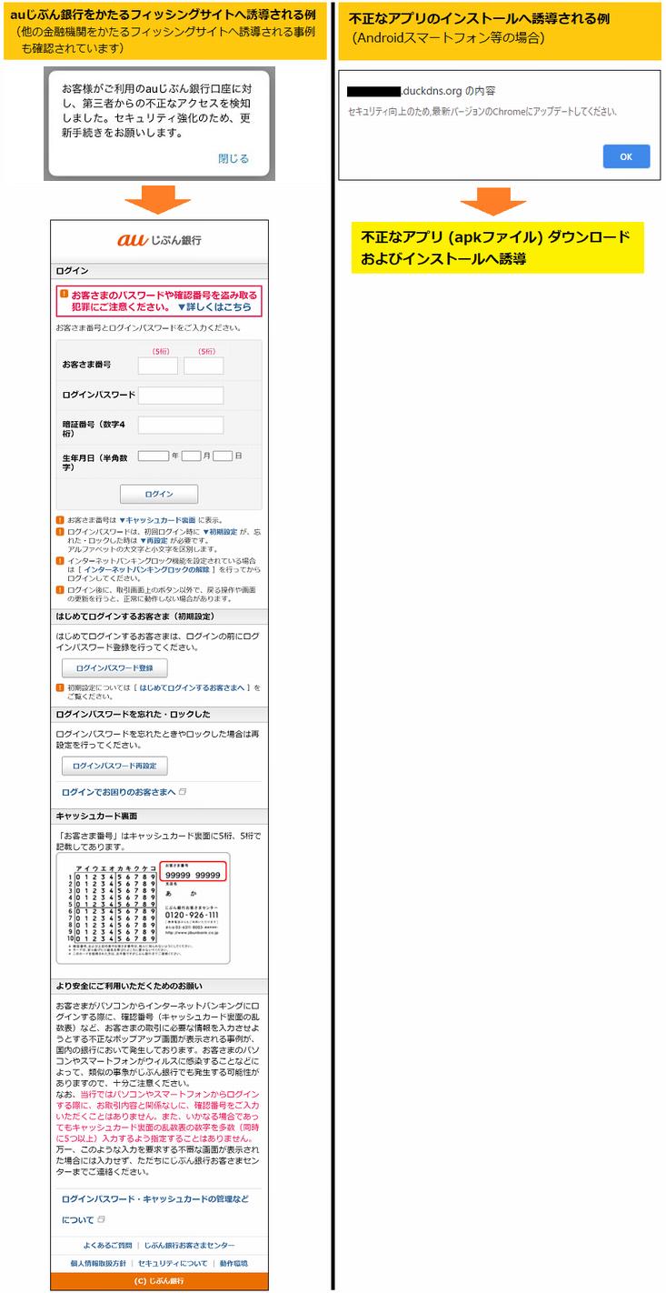 https://www.antiphishing.jp/news/alert/fuzaiSMS_20201030.html